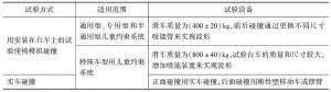 表4 各种碰撞方式对比