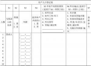 表2-3 调查使用的住户人口登记表