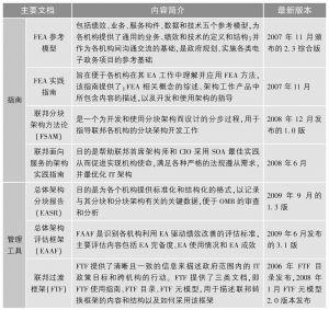 表3-2 FEA实施指南和管理工具