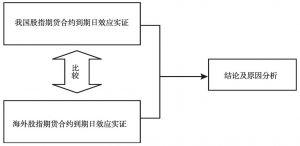 图3-1 第三章结构