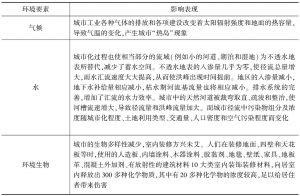 表3-3 城市化对环境的影响