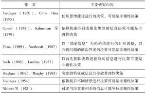 表3-2 相关文献
