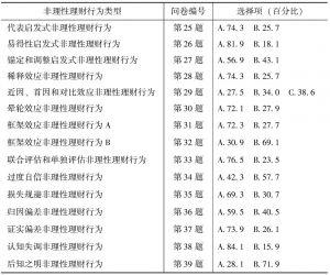 表3-6 决策中描述性统计分析
