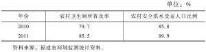 表4 农村卫生厕所普及率和农村安全供水受益人口比例