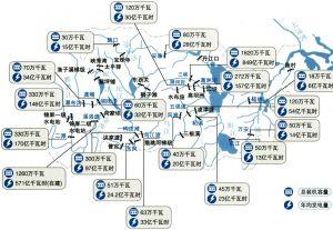 截至2003年长江流域水电站分布图