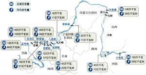 截至2003年黄河流域水电站分布图
