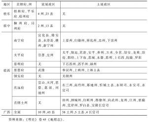 表5-2 明代广西流属政区与土属政区的分布