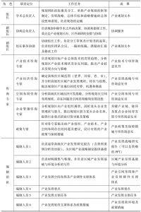 表9-1 区域产业规划小组构成任务分工