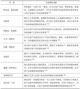 表2-3 国内外文化产业研究主要成果表