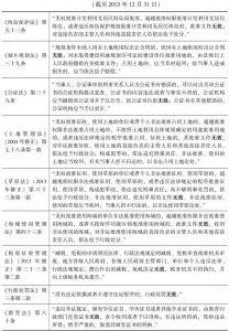 表4-1 规定行政行为无效的法律