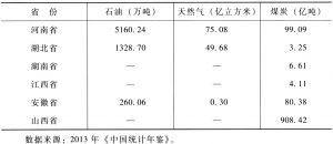 表4-5 2012年中部六省的能源对比