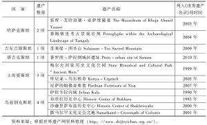 表2 中亚五国现存世界文化遗产概况