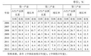 表1 农垦三次产业比重及增长情况与全国对比