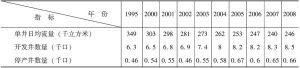 表8-9 俄罗斯天然气工业运行的一些技术经济指标