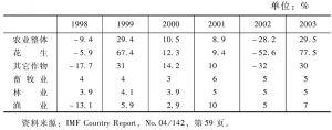 表4-3 冈比亚农业各部门近年增长情况