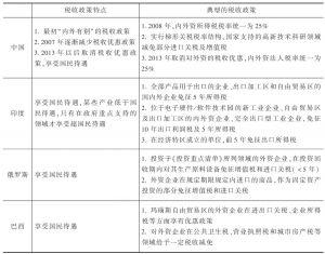表6 金砖国家FDI税收政策概览