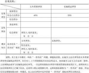 表3 地方立法质量评价总表