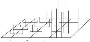 图3-1 城市的产业群体系