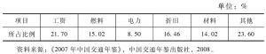 表7-6 铁路运营成本结构