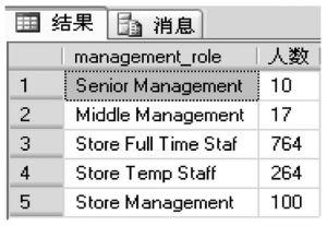图8-13 职员人数统计图