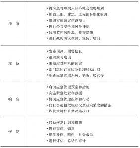 表1 应急管理职能
