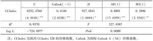 表4 ARMA模型结果