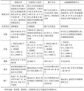 表7 中国台湾地区著名养老社区经营比较