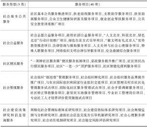 表2 政府购买社会组织服务项目指南(试行)