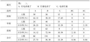 表6 结果补语带宾语次序的考查