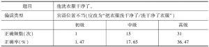 表11 对结果补语与宾语位置关系的考查