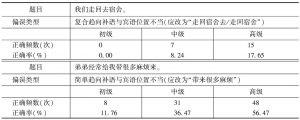 表19 趋向补语与宾语位置关系的考查