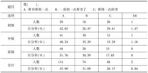 表36 介宾短语做补语带宾语位置的考查