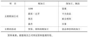 表7-1 世界主要的食品加工公司