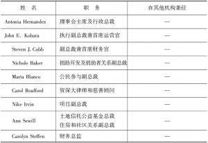 表2 主要领导人名单