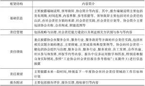 表2 工业协会社会责任报告参考框架框架