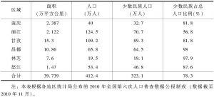 表1-3 滇藏川毗连地区面积及人口(2010年)