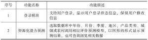表4-1 系统功能描述