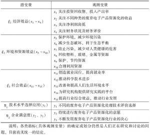 表7-1 废弃电子产品资源化的技术经济评价的结构方程模型潜变量与观测变量