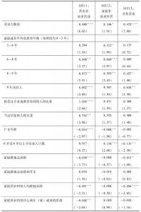 表2 非农业活动参与方程的估计