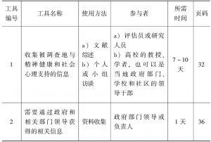表3-1 评估工具识别指南