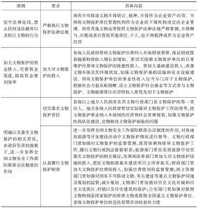 表主3-3 《国务院意见》中关于文物保护的具体原则与规定