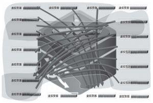 图7-23 云计算数据中心突发流量