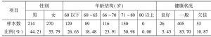 表3 老年休闲调查样本的人口属性统计