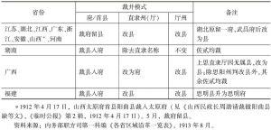表4 民国元年部分省府厅州裁并模式