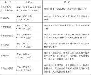 表2 广东省处置大规模群体性事件应急支持保障单位及职责