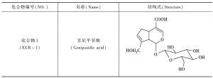 表2 从杜仲雄花中分离得到的化合物