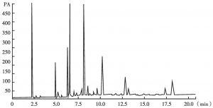 图2 含有α-亚麻酸甲酯的试样溶液色谱图