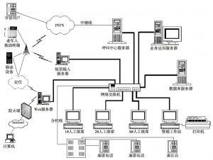 图3 网络拓扑示意