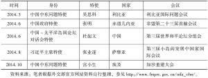 表6-3 中国特使参加国际性会议一览