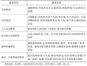 表1-1 城市联系类型及联系要素